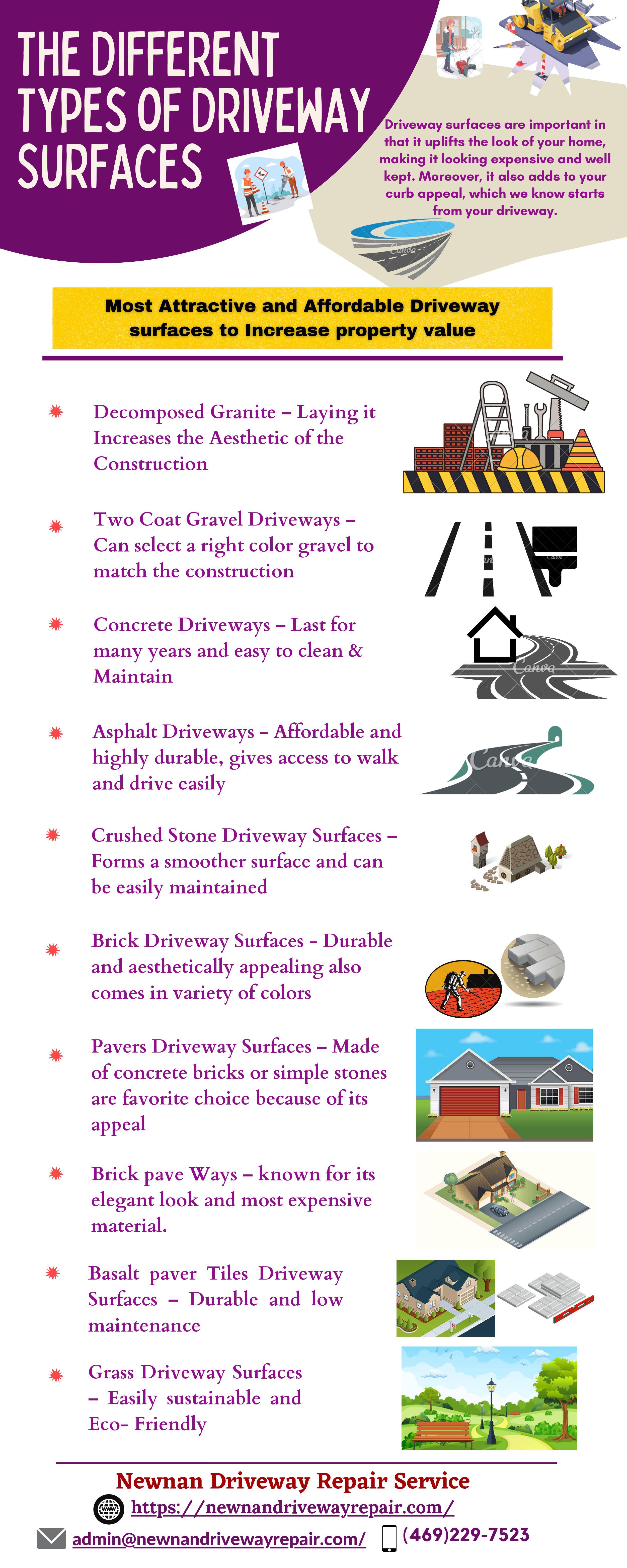 Newnan Driveway Infographics